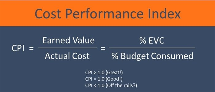 cost-performance-index-project-control.jpg