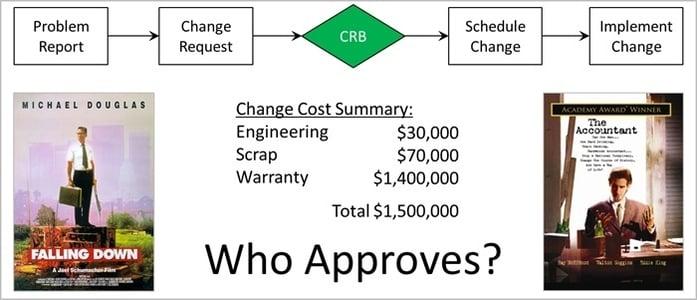 Change Approval 700x300.jpg